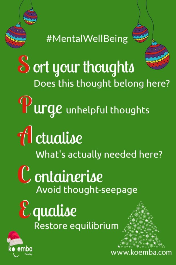 SPACE acronym to clear the mental clutter